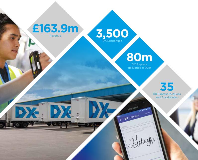 DX-Express
